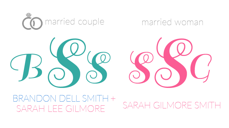 monogram rules for married couples